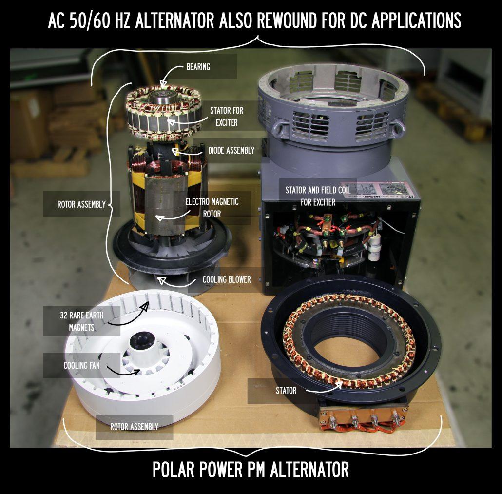 ac-dc-alternator-rev_2