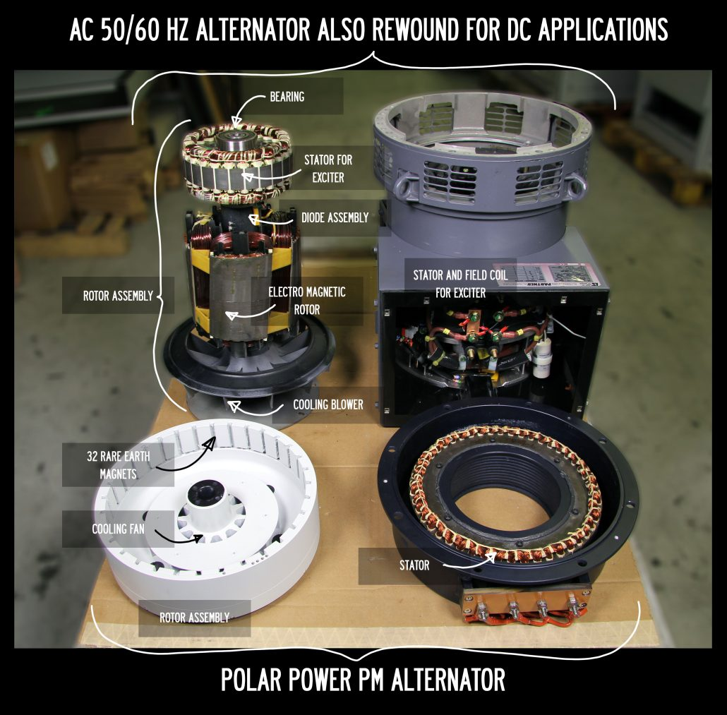 ac-dc-alternator-rev_2